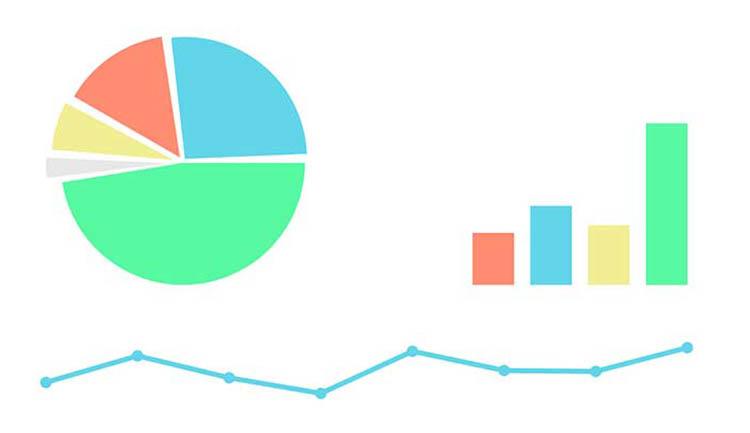 Werteanalyse-Chart-Abbildung