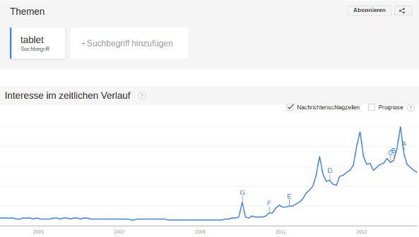 tablet_google-trends